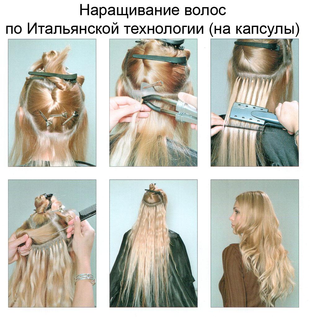 Препараты от выпадение волос вследствие гормональных нарушений